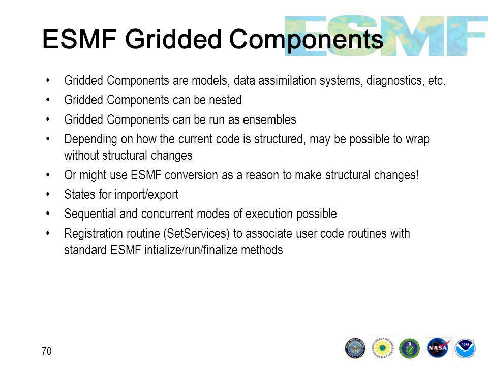 70 ESMF Gridded Components Gridded Components are models, data assimilation systems, diagnostics, etc. Gridded Components can be nested Gridded Compon