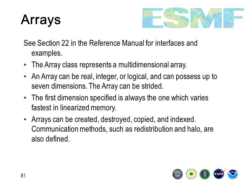 81 Arrays See Section 22 in the Reference Manual for interfaces and examples.