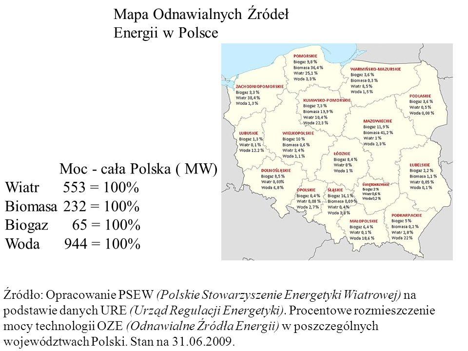 Moc - cała Polska ( MW) Wiatr 553 = 100% Biomasa 232 = 100% Biogaz 65 = 100% Woda 944 = 100% Mapa Odnawialnych Źródeł Energii w Polsce Źródło: Opracowanie PSEW (Polskie Stowarzyszenie Energetyki Wiatrowej) na podstawie danych URE (Urząd Regulacji Energetyki).