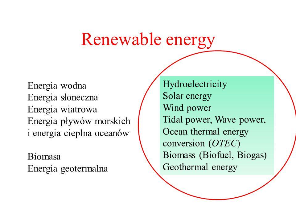 Energia wodna Energia słoneczna Energia wiatrowa Energia pływów morskich i energia cieplna oceanów Biomasa Energia geotermalna Hydroelectricity Solar energy Wind power Tidal power, Wave power, Ocean thermal energy conversion (OTEC) Biomass (Biofuel, Biogas) Geothermal energy Renewable energy