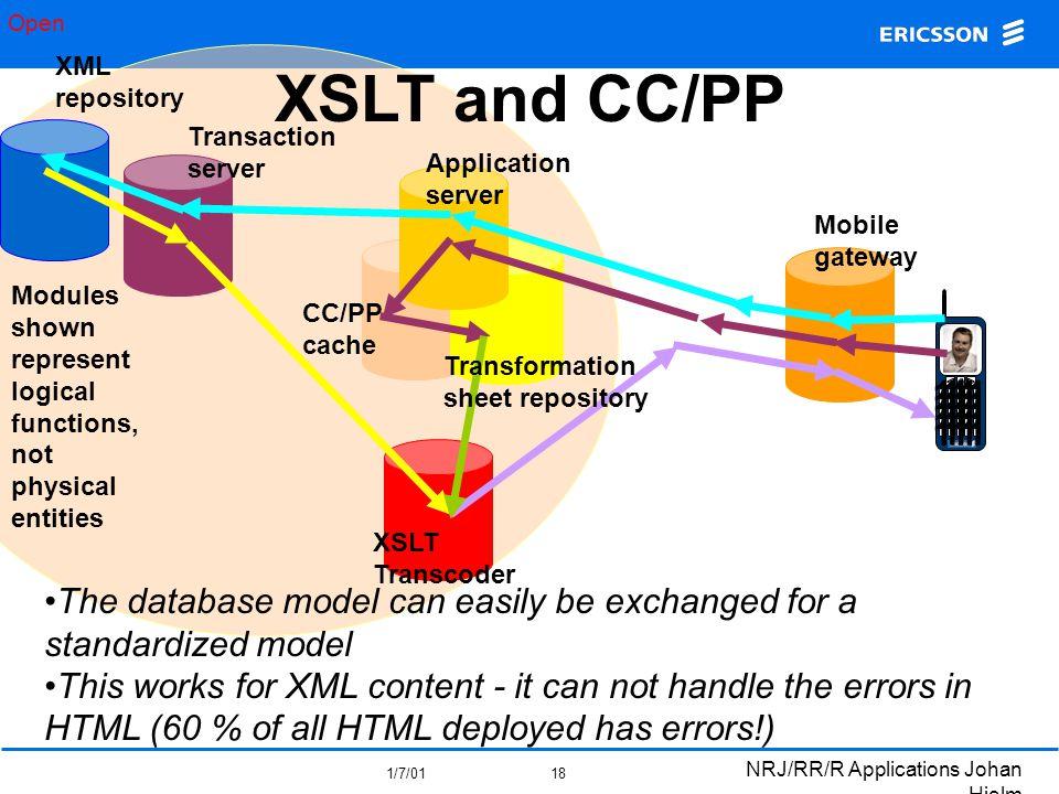 Open 1/7/01 NRJ/RR/R Applications Johan Hjelm 18 XSLT and CC/PP 11111 11111 11111 11111 11111 Mobile gateway Application server Transaction server XML