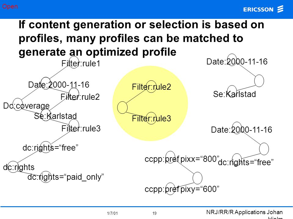 Open 1/7/01 NRJ/RR/R Applications Johan Hjelm 19 If content generation or selection is based on profiles, many profiles can be matched to generate an