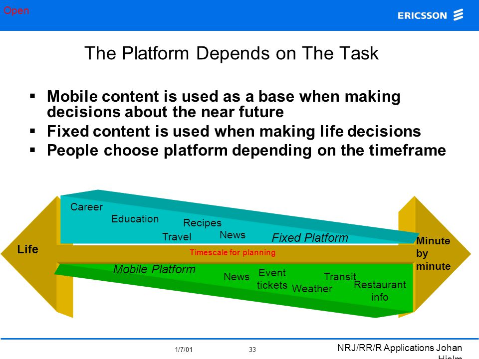 Open 1/7/01 NRJ/RR/R Applications Johan Hjelm 33 The Platform Depends on The Task  Mobile content is used as a base when making decisions about the n