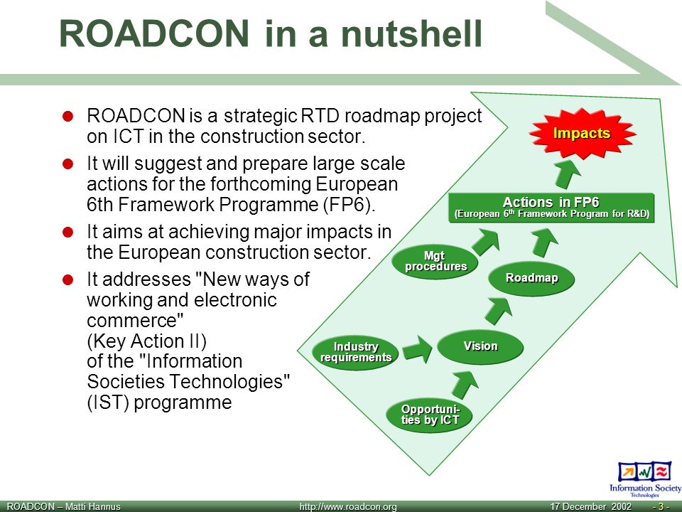 ROADCON – Matti Hannus http://www.roadcon.org 17 December 2002- 3 - ROADCON in a nutshell  ROADCON is a strategic RTD roadmap project on ICT in the c