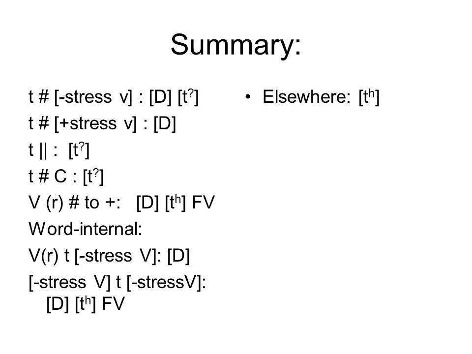 Summary: t # [-stress v] : [D] [t . ] t # [+stress v] : [D] t || : [t .