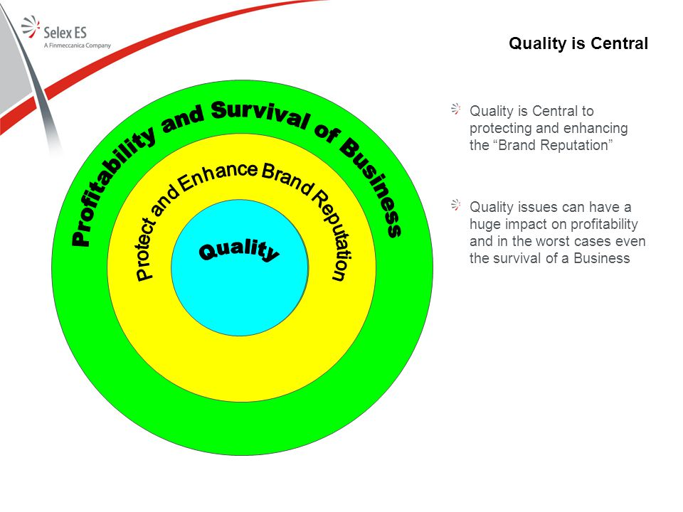 Quality is Central Quality is Central to protecting and enhancing the Brand Reputation Quality issues can have a huge impact on profitability and in the worst cases even the survival of a Business
