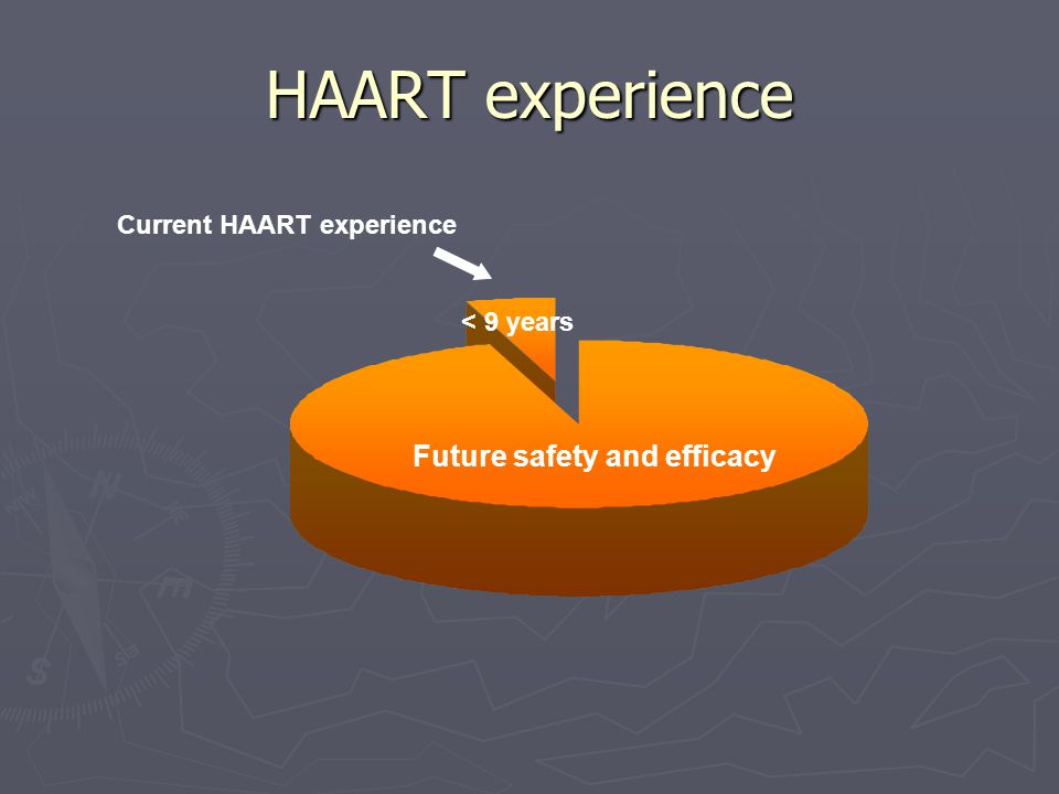 HAART experience Current HAART experience Future safety and efficacy < 9 years