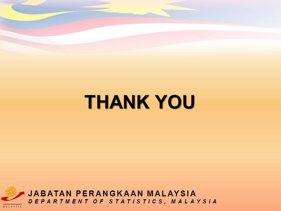 THANK YOU JABATAN PERANGKAAN MALAYSIA DEPARTMENT OF STATISTICS, MALAYSIA