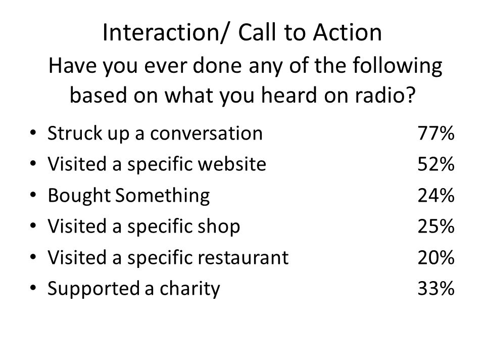 Interaction/ Call to Action Have you ever done any of the following based on what you heard on radio.
