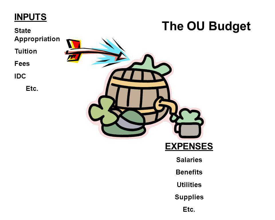 INPUTS State Appropriation Tuition Fees IDC Etc. EXPENSES Salaries Benefits Utilities Supplies Etc.