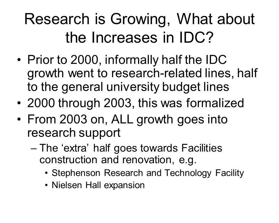 Research is Growing, What about the Increases in IDC.
