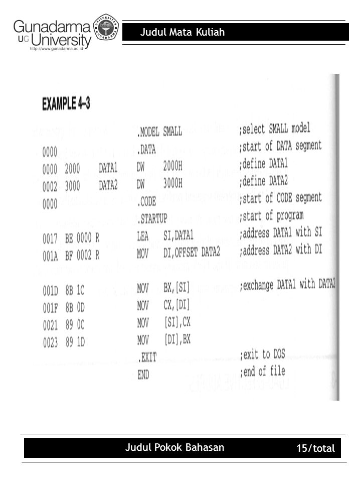 Judul Mata Kuliah Judul Pokok Bahasan 15/total