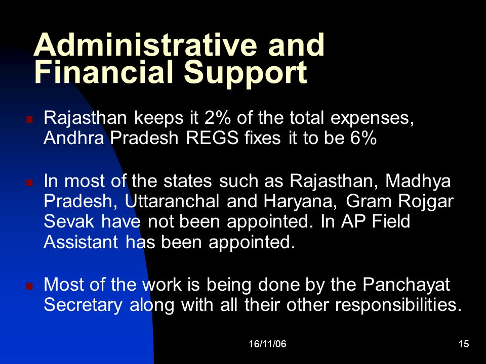 16/11/0615 Administrative and Financial Support Rajasthan keeps it 2% of the total expenses, Andhra Pradesh REGS fixes it to be 6% In most of the states such as Rajasthan, Madhya Pradesh, Uttaranchal and Haryana, Gram Rojgar Sevak have not been appointed.