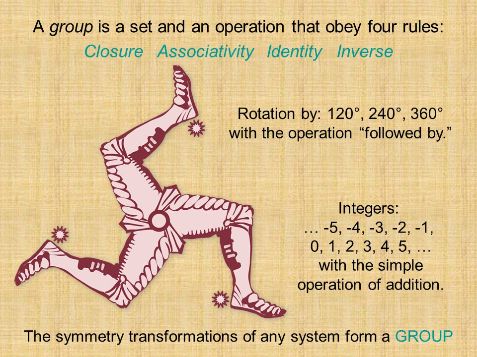 A group is a set and an operation that obey four rules: Closure Associativity Identity Inverse Rotation by: 120°, 240°, 360° with the operation followed by. Integers: … -5, -4, -3, -2, -1, 0, 1, 2, 3, 4, 5, … with the simple operation of addition.