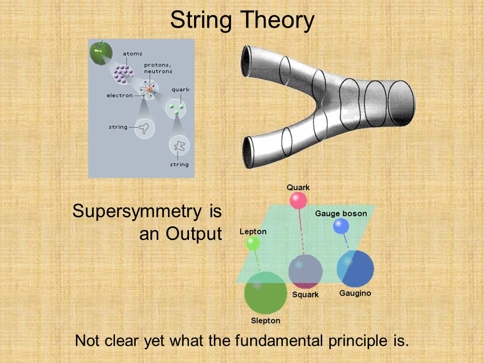 String Theory Supersymmetry is an Output Not clear yet what the fundamental principle is.