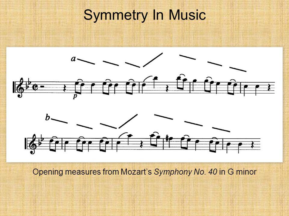 Symmetry Under Permutations