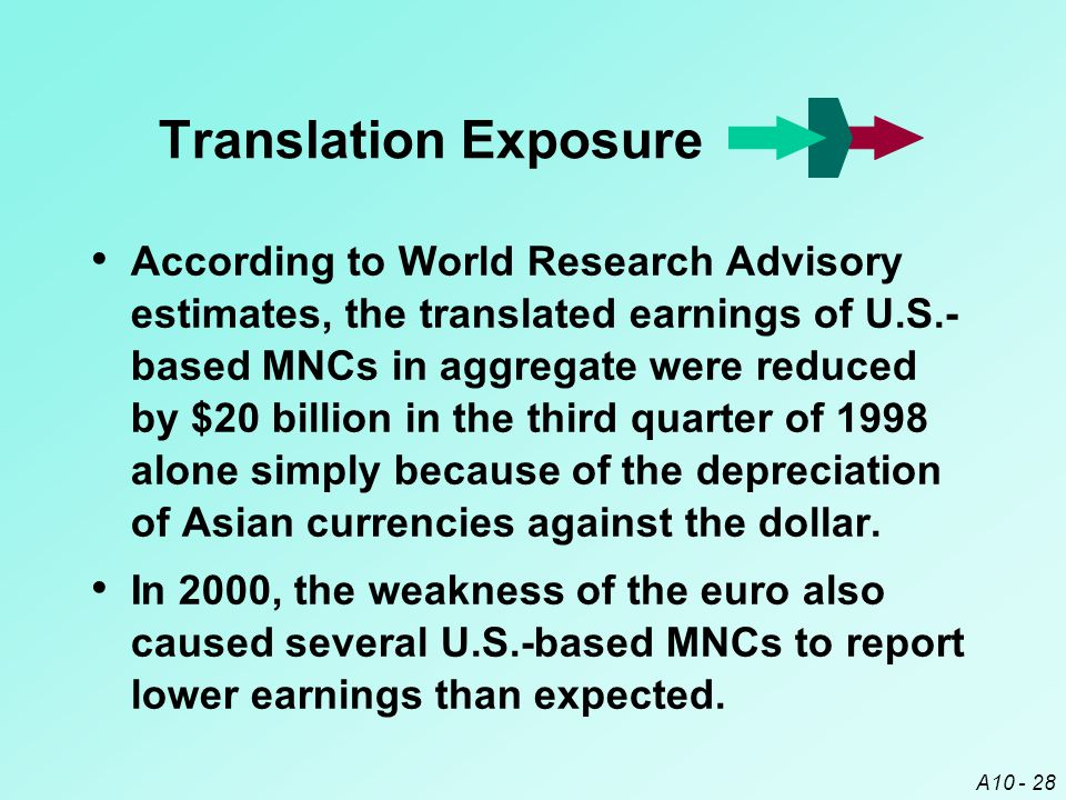 A10 - 28 According to World Research Advisory estimates, the translated earnings of U.S.- based MNCs in aggregate were reduced by $20 billion in the t