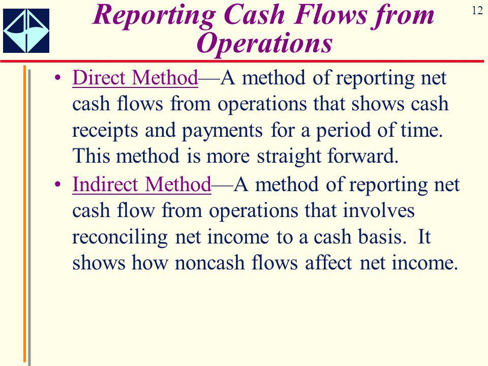 12 Reporting Cash Flows from Operations Direct Method—A method of reporting net cash flows from operations that shows cash receipts and payments for a period of time.