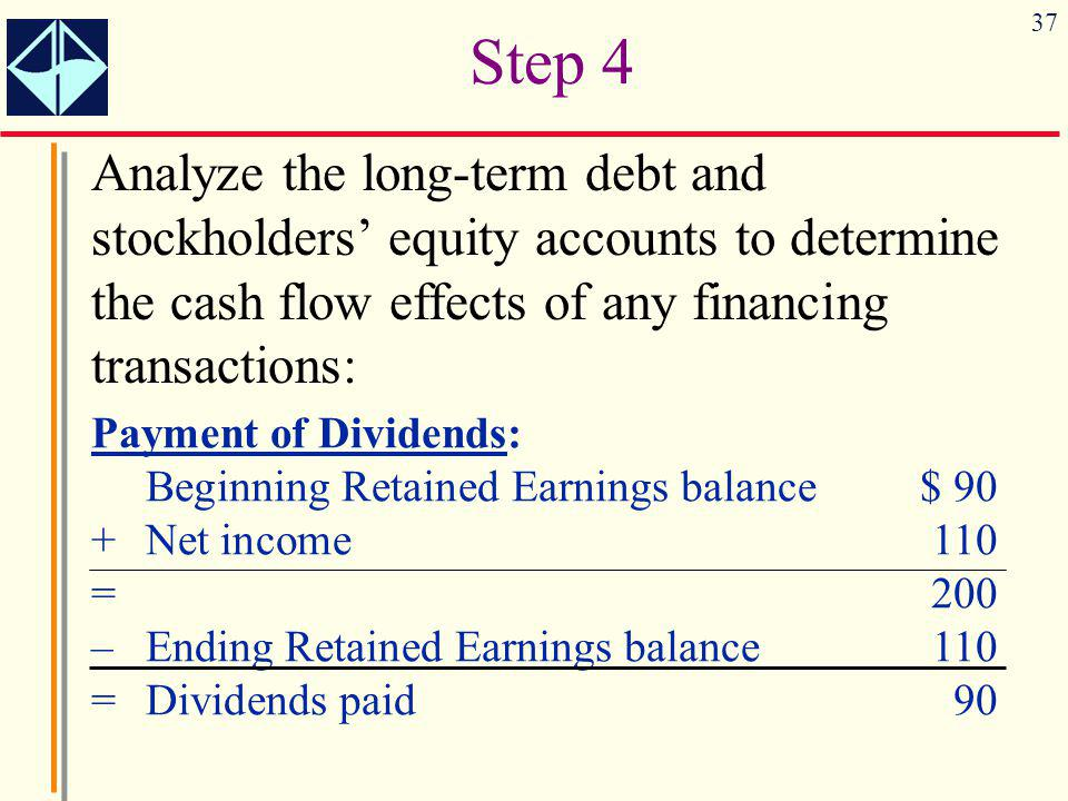 37 Analyze the long-term debt and stockholders' equity accounts to determine the cash flow effects of any financing transactions: Step 4 Payment of Dividends: Beginning Retained Earnings balance$ 90 +Net income110 =200 –Ending Retained Earnings balance 110 =Dividends paid90