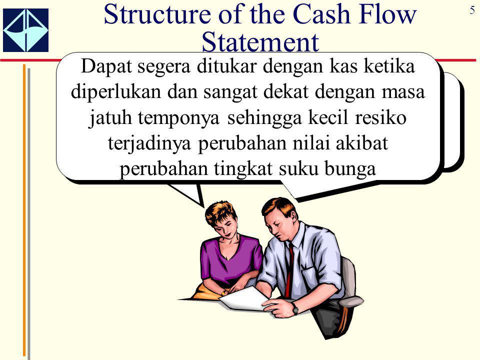 5 Structure of the Cash Flow Statement Apakah maksud setara kas .