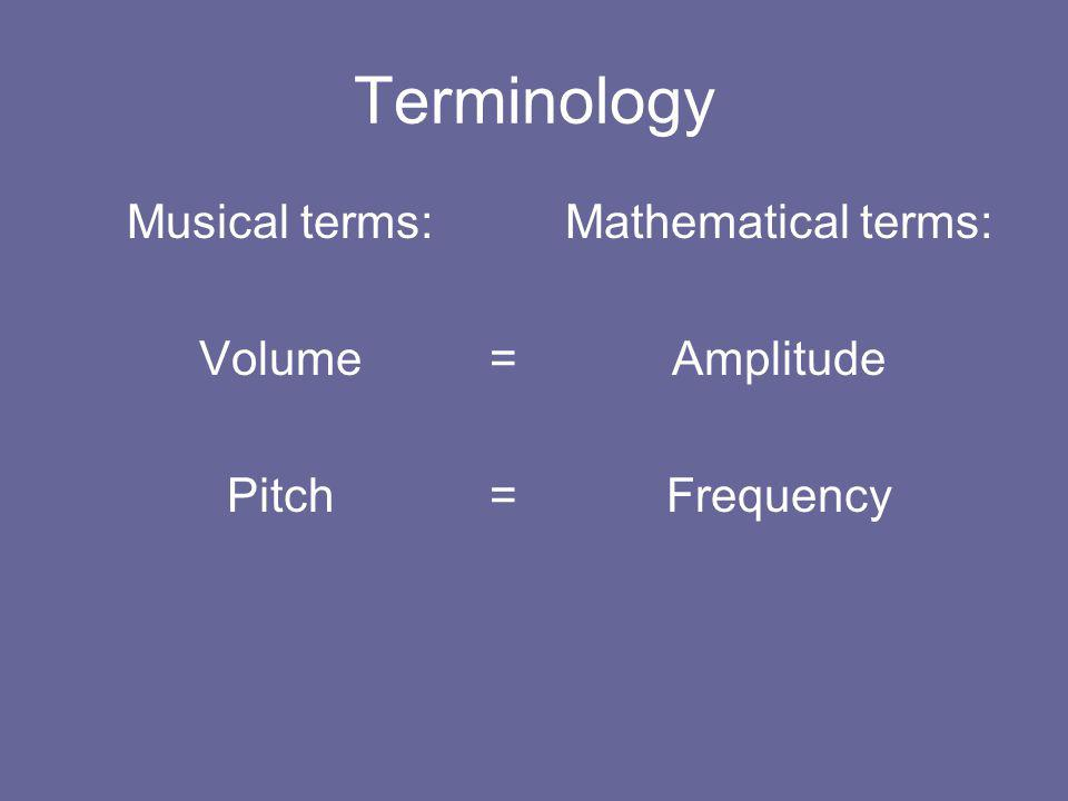 Terminology Musical terms: Volume Pitch Mathematical terms: Amplitude Frequency ====