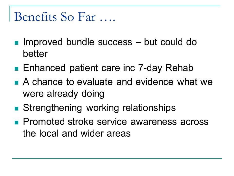Benefits So Far ….