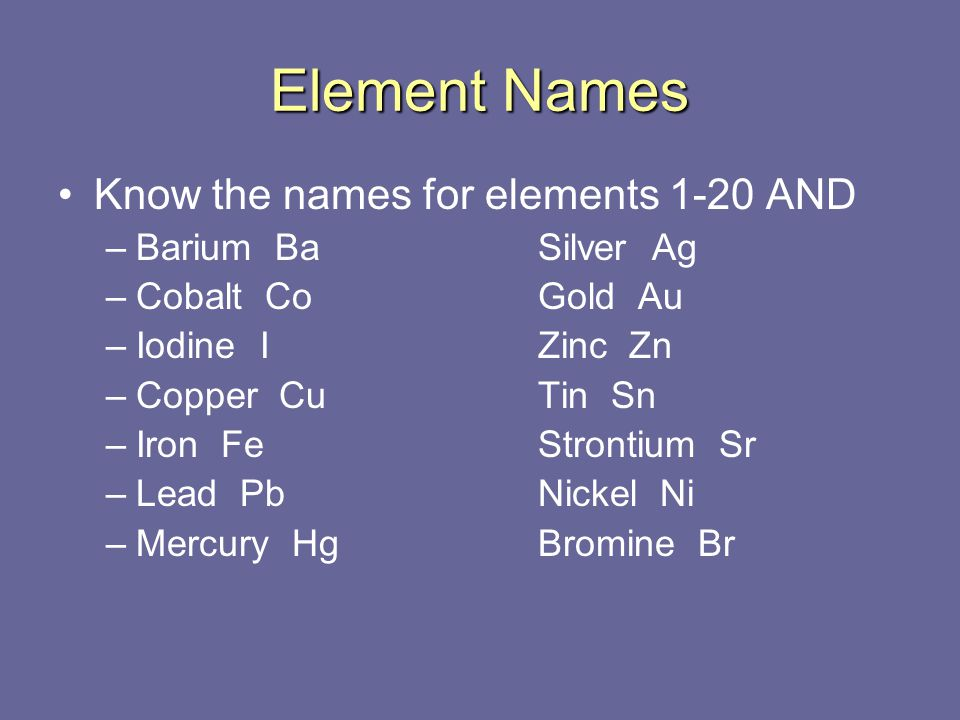 Ionic Compounds We will begin by learning formulas and names for ionic compounds Remember that ionic compounds are made of ions, and ions have a charge The sum of the charges must = zero