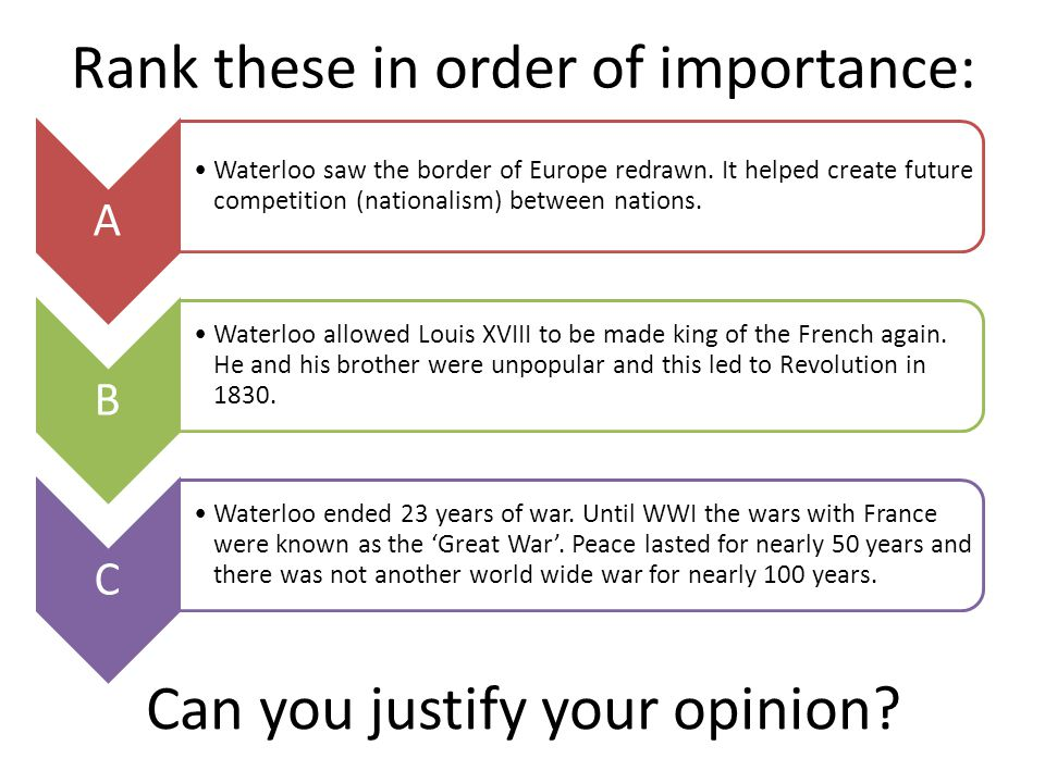 Rank these in order of importance: A Waterloo saw the border of Europe redrawn.