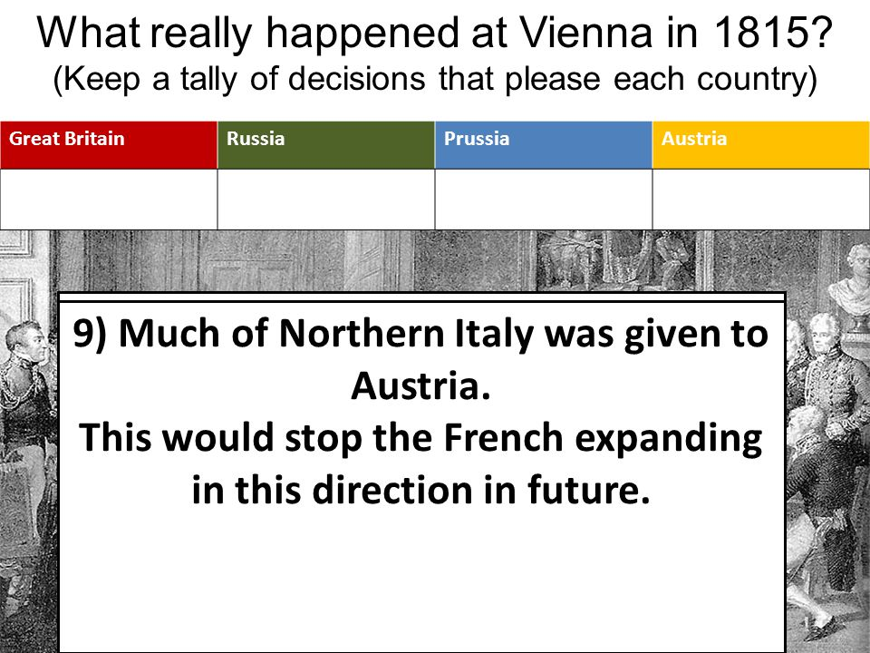 Great BritainRussiaPrussiaAustria What really happened at Vienna in 1815.