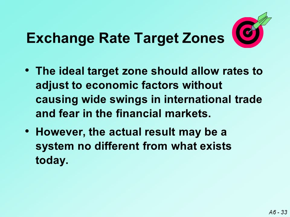 A6 - 33 Exchange Rate Target Zones The ideal target zone should allow rates to adjust to economic factors without causing wide swings in international trade and fear in the financial markets.