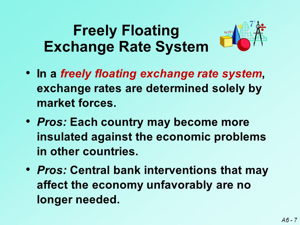 A6 - 7 In a freely floating exchange rate system, exchange rates are determined solely by market forces.