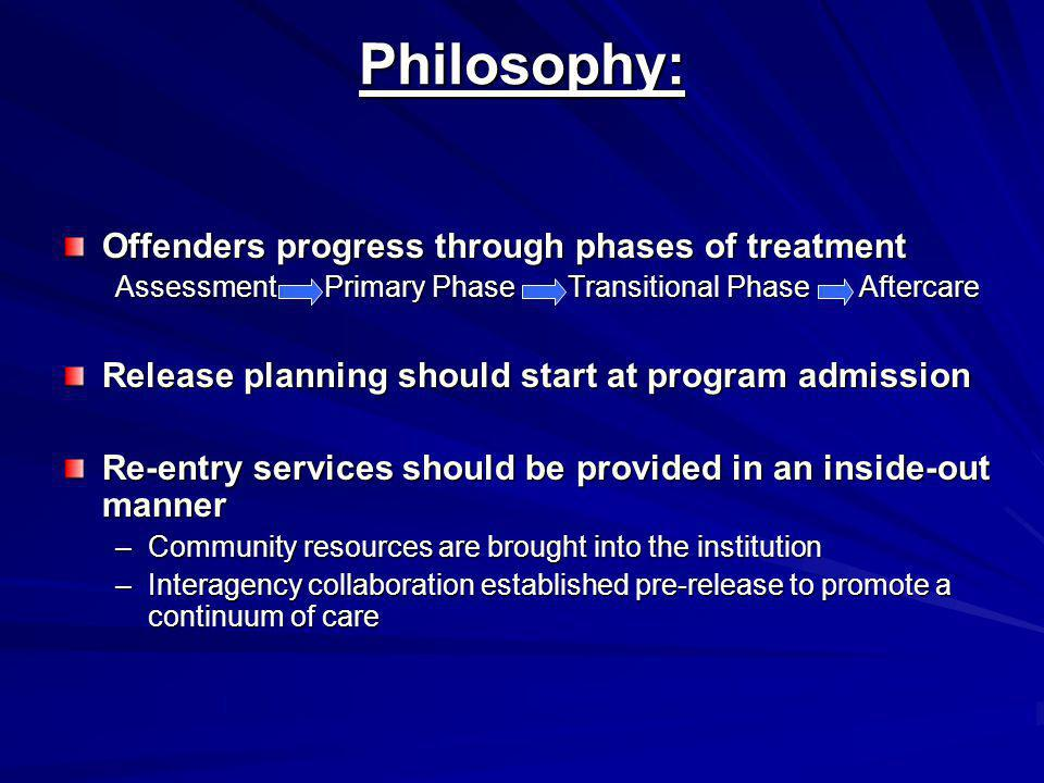 Philosophy: Offenders progress through phases of treatment AssessmentPrimary Phase Transitional PhaseAftercare Release planning should start at program admission Re-entry services should be provided in an inside-out manner –Community resources are brought into the institution –Interagency collaboration established pre-release to promote a continuum of care