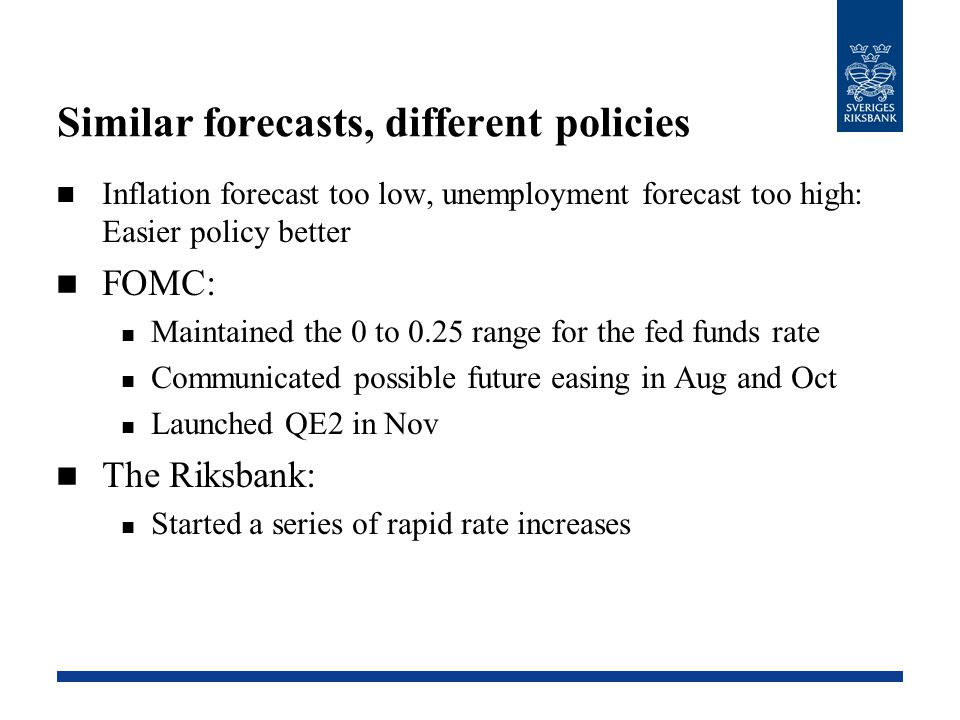 Similar forecasts, different policies Inflation forecast too low, unemployment forecast too high: Easier policy better FOMC: Maintained the 0 to 0.25