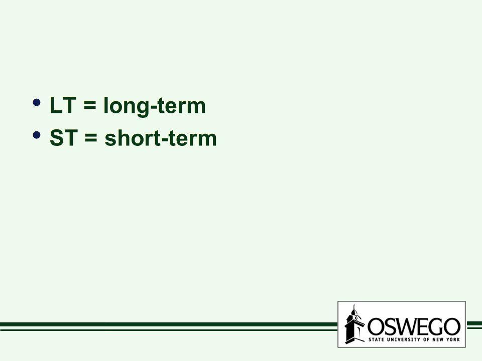LT = long-term ST = short-term LT = long-term ST = short-term
