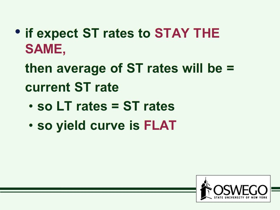 if expect ST rates to STAY THE SAME, then average of ST rates will be = current ST rate so LT rates = ST rates so yield curve is FLAT if expect ST rat