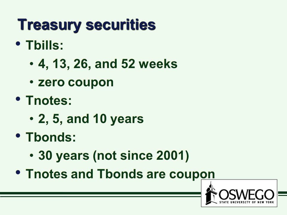Treasury yields over time