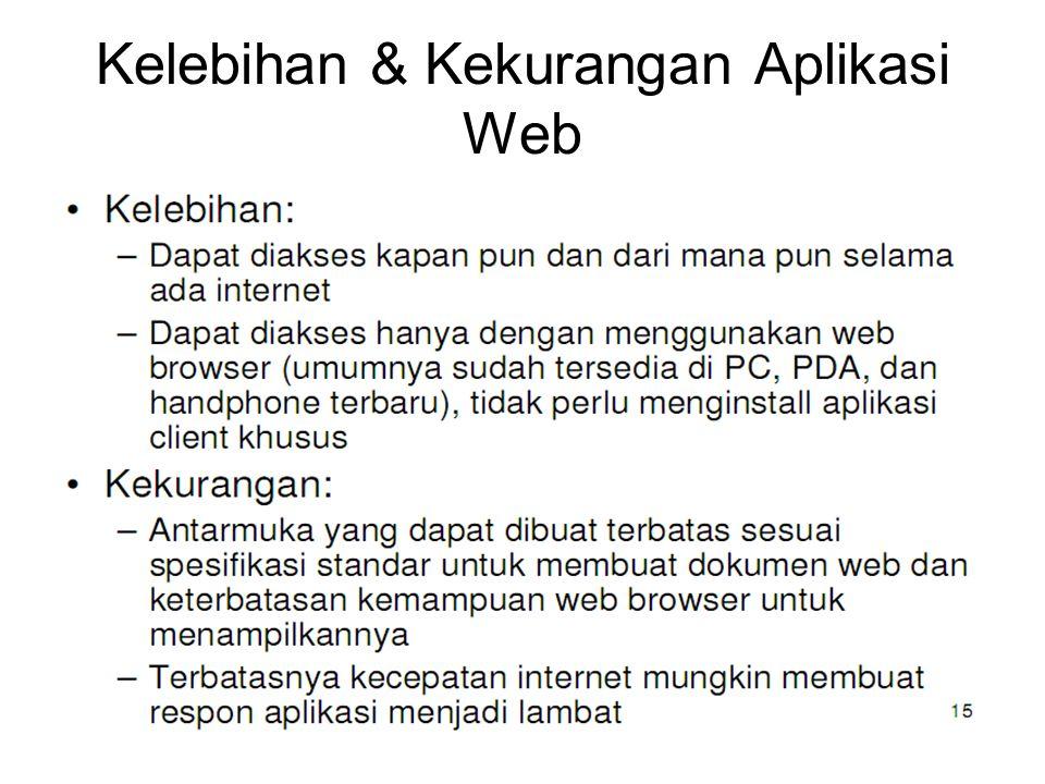 Kelebihan & Kekurangan Aplikasi Web