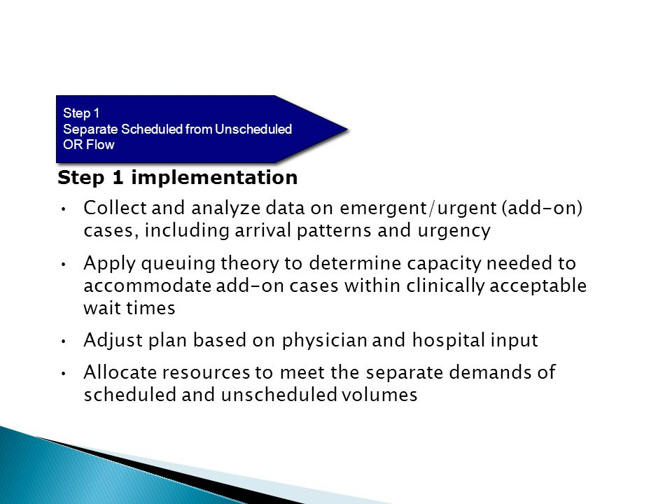 Step 1 Separate Scheduled from Unscheduled OR Flow Step 1 Separate Scheduled from Unscheduled OR Flow Step 1 implementation Collect and analyze data on emergent/urgent (add-on) cases, including arrival patterns and urgency Apply queuing theory to determine capacity needed to accommodate add-on cases within clinically acceptable wait times Adjust plan based on physician and hospital input Allocate resources to meet the separate demands of scheduled and unscheduled volumes