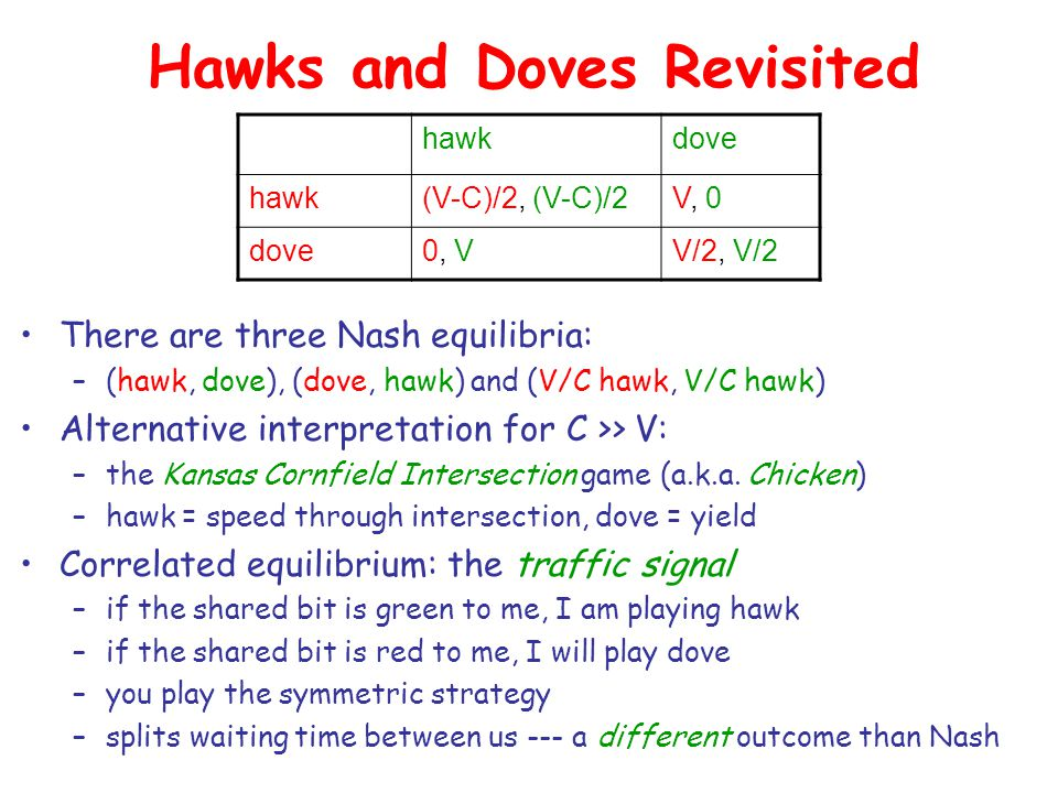 Hawks and Doves Revisited There are three Nash equilibria: –(hawk, dove), (dove, hawk) and (V/C hawk, V/C hawk) Alternative interpretation for C >> V: –the Kansas Cornfield Intersection game (a.k.a.