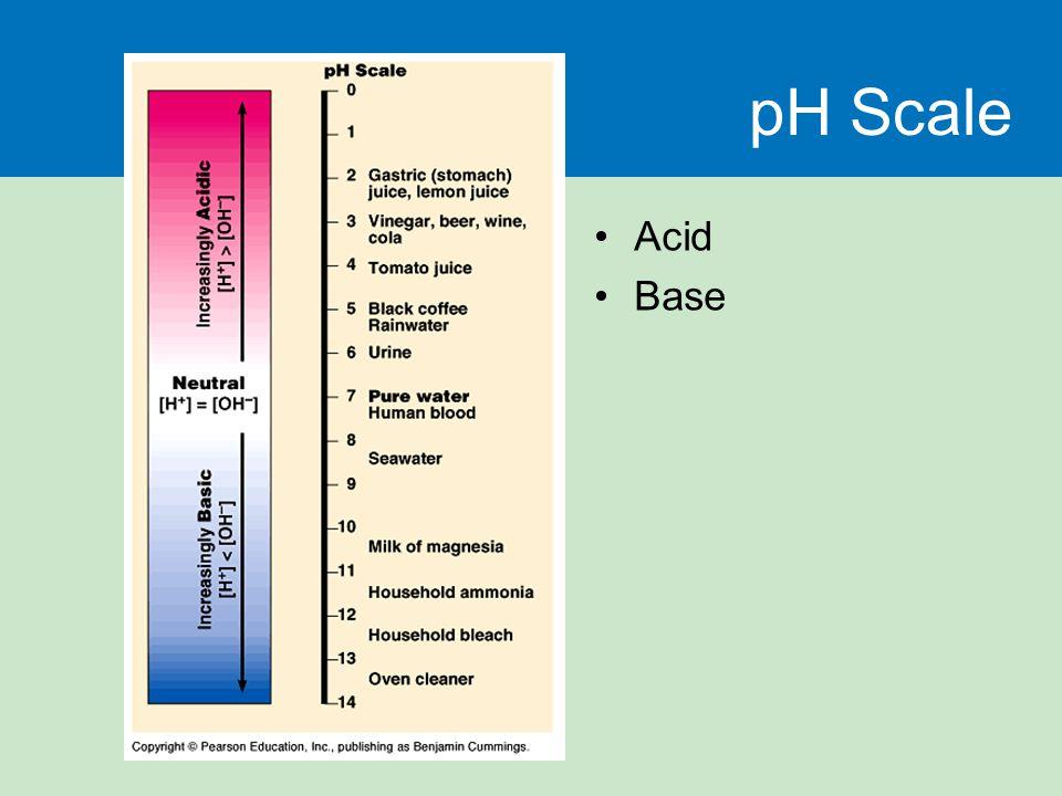 pH Scale Acid Base