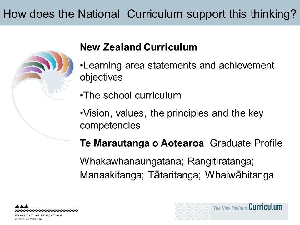 How does the National Curriculum support this thinking? New Zealand Curriculum Learning area statements and achievement objectives The school curricul