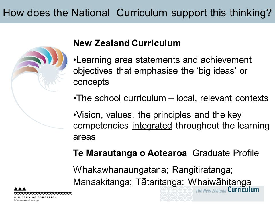 How does the National Curriculum support this thinking? New Zealand Curriculum Learning area statements and achievement objectives that emphasise the