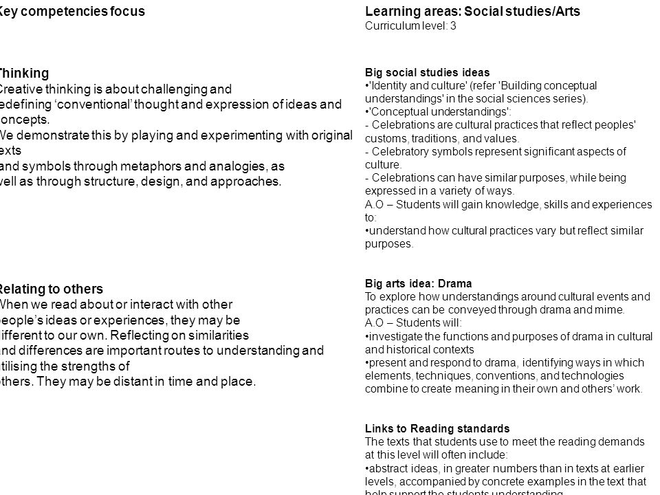 Key competencies focusLearning areas: Social studies/Arts Curriculum level: 3 Thinking Creative thinking is about challenging and redefining 'conventi