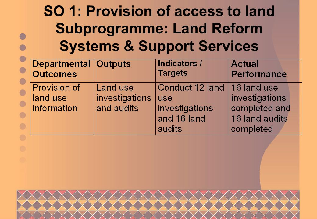 SO 1: Provision of access to land Subprogramme: Land Reform Systems & Support Services