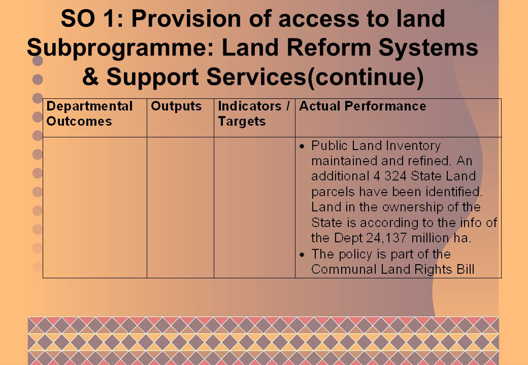 SO 1: Provision of access to land Subprogramme: Land Reform Systems & Support Services(continue)