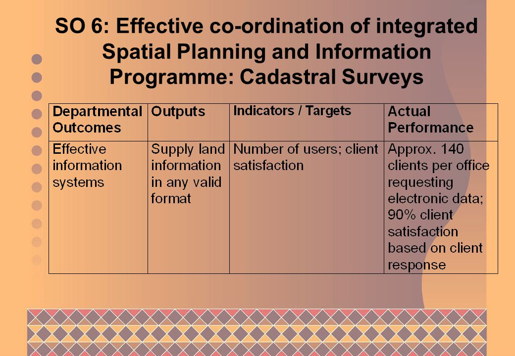SO 6: Effective co-ordination of integrated Spatial Planning and Information Programme: Cadastral Surveys
