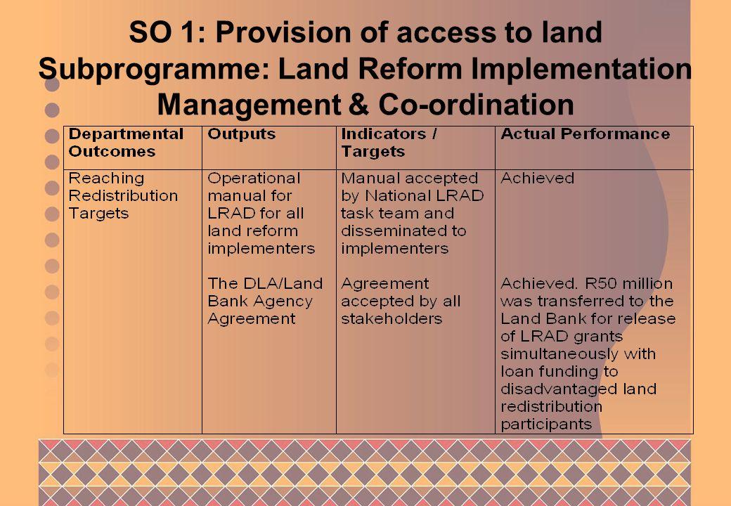 SO 5: Promoting Intra- Departmental Excellence Programme: Cadastral Surveys
