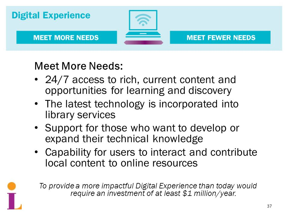 Meet More Needs: 24/7 access to rich, current content and opportunities for learning and discovery The latest technology is incorporated into library services Support for those who want to develop or expand their technical knowledge Capability for users to interact and contribute local content to online resources To provide a more impactful Digital Experience than today would require an investment of at least $1 million/year.
