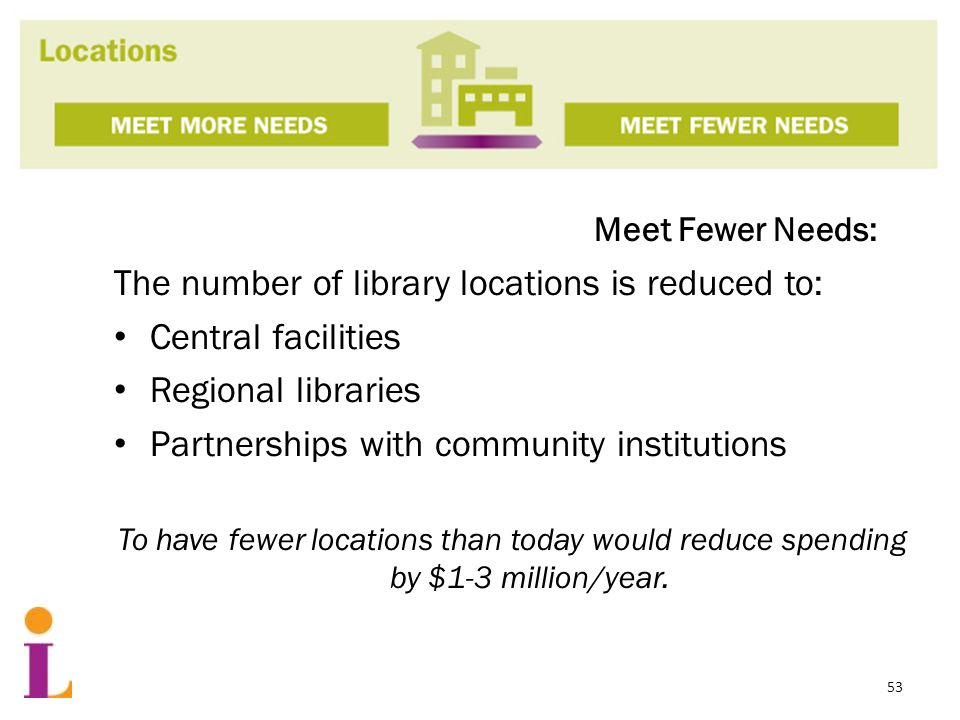 Meet Fewer Needs: The number of library locations is reduced to: Central facilities Regional libraries Partnerships with community institutions To have fewer locations than today would reduce spending by $1-3 million/year.