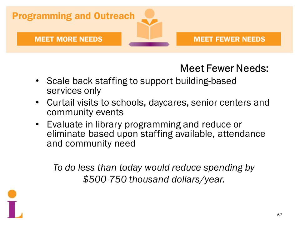 Meet Fewer Needs: Scale back staffing to support building-based services only Curtail visits to schools, daycares, senior centers and community events Evaluate in-library programming and reduce or eliminate based upon staffing available, attendance and community need To do less than today would reduce spending by $500-750 thousand dollars/year.